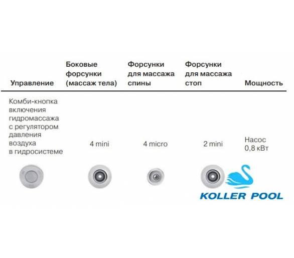 Гидромассажная система Eco Hydro