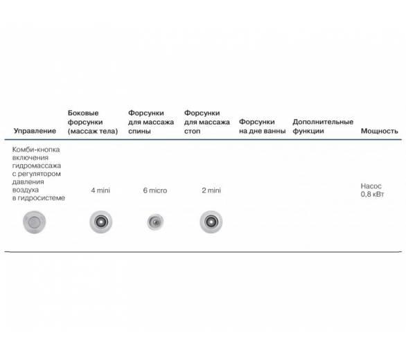 Гидромассажная система Eco Hydro Optimal